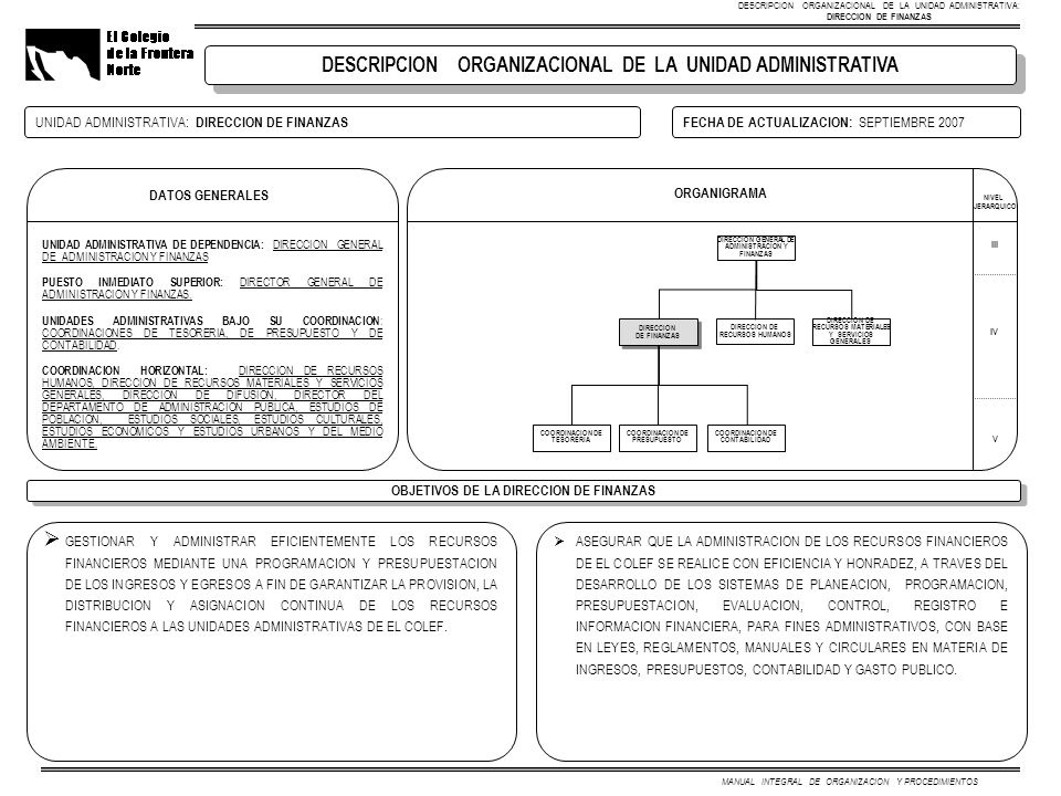 DESCRIPCION ORGANIZACIONAL DE LA UNIDAD ADMINISTRATIVA