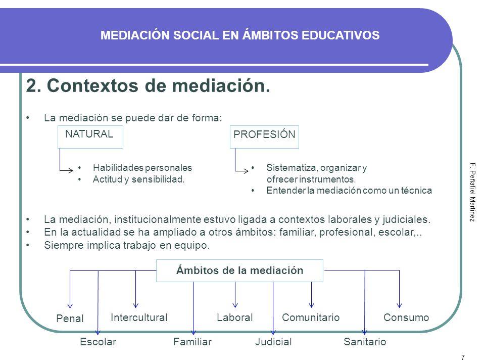MEDIACIÓN SOCIAL EN ÁMBITOS EDUCATIVOS Ámbitos de la mediación