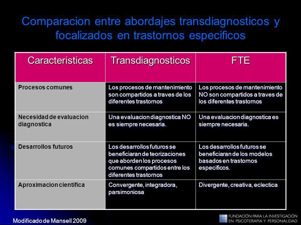 Comparacion entre abordajes transdiagnosticos y focalizados en trastornos especificos
