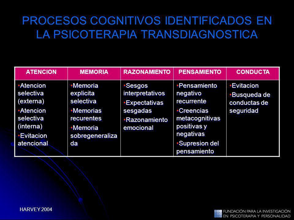 PROCESOS COGNITIVOS IDENTIFICADOS EN LA PSICOTERAPIA TRANSDIAGNOSTICA