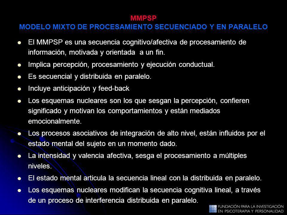 MMPSP MODELO MIXTO DE PROCESAMIENTO SECUENCIADO Y EN PARALELO