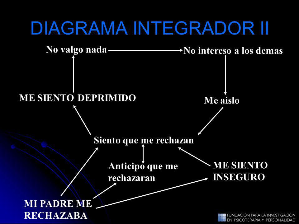DIAGRAMA INTEGRADOR II