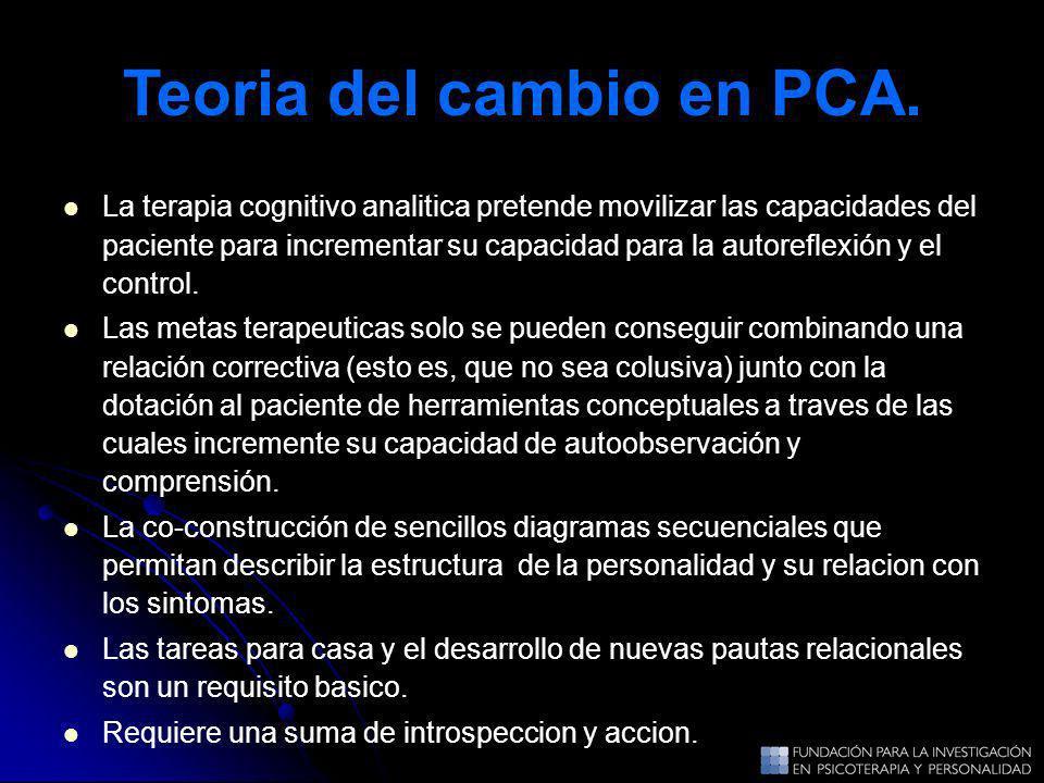 Teoria del cambio en PCA.