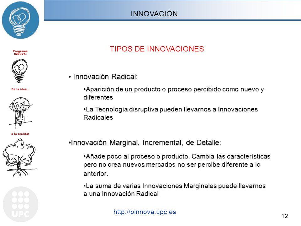 - Títol- Barcelona, mes 200X http://pinnova.upc.es INNOVACIÓN