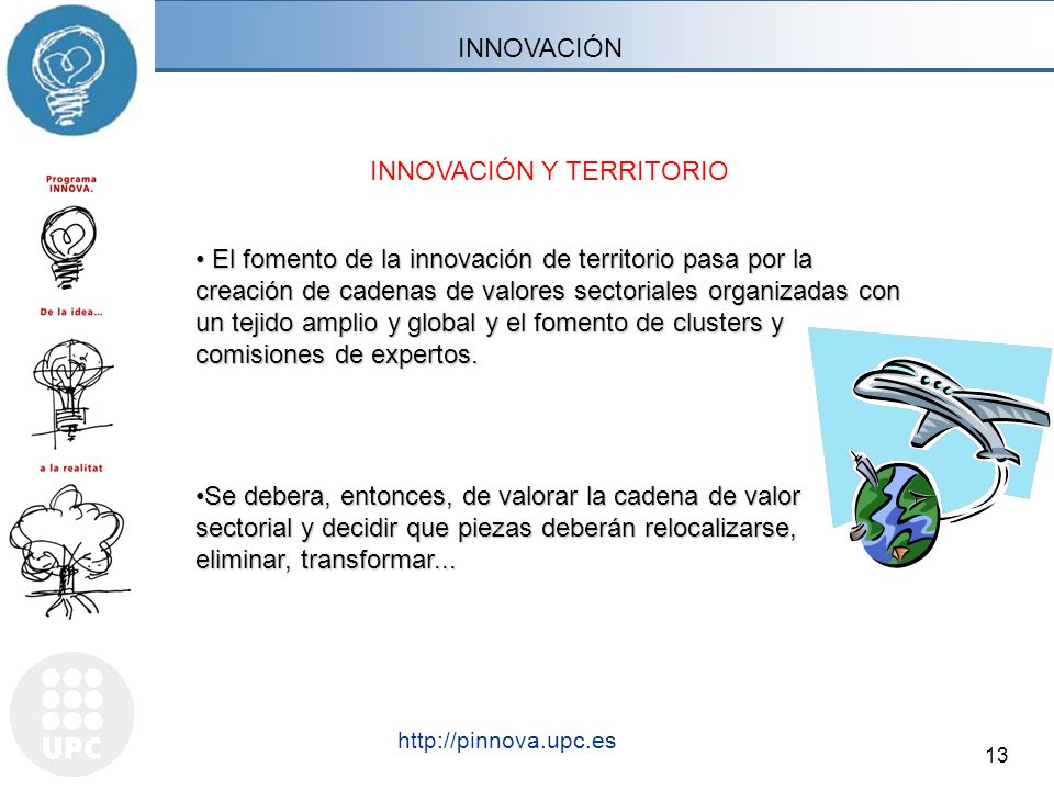 INNOVACIÓN Y TERRITORIO