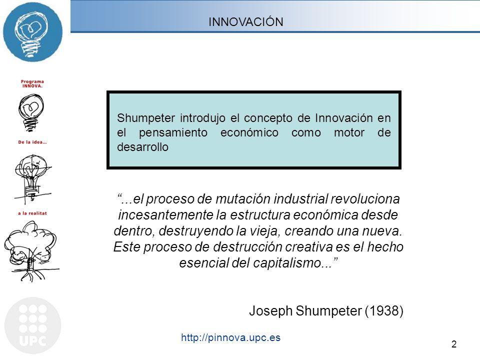INNOVACIÓNShumpeter introdujo el concepto de Innovación en el pensamiento económico como motor de desarrollo.