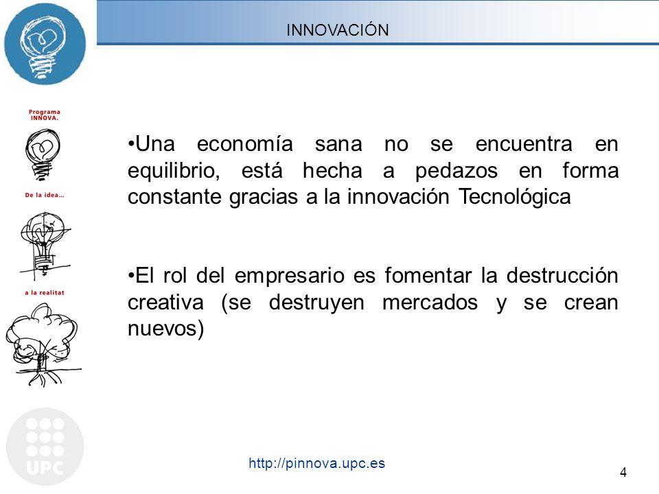INNOVACIÓN - Títol- Una economía sana no se encuentra en equilibrio, está hecha a pedazos en forma constante gracias a la innovación Tecnológica.
