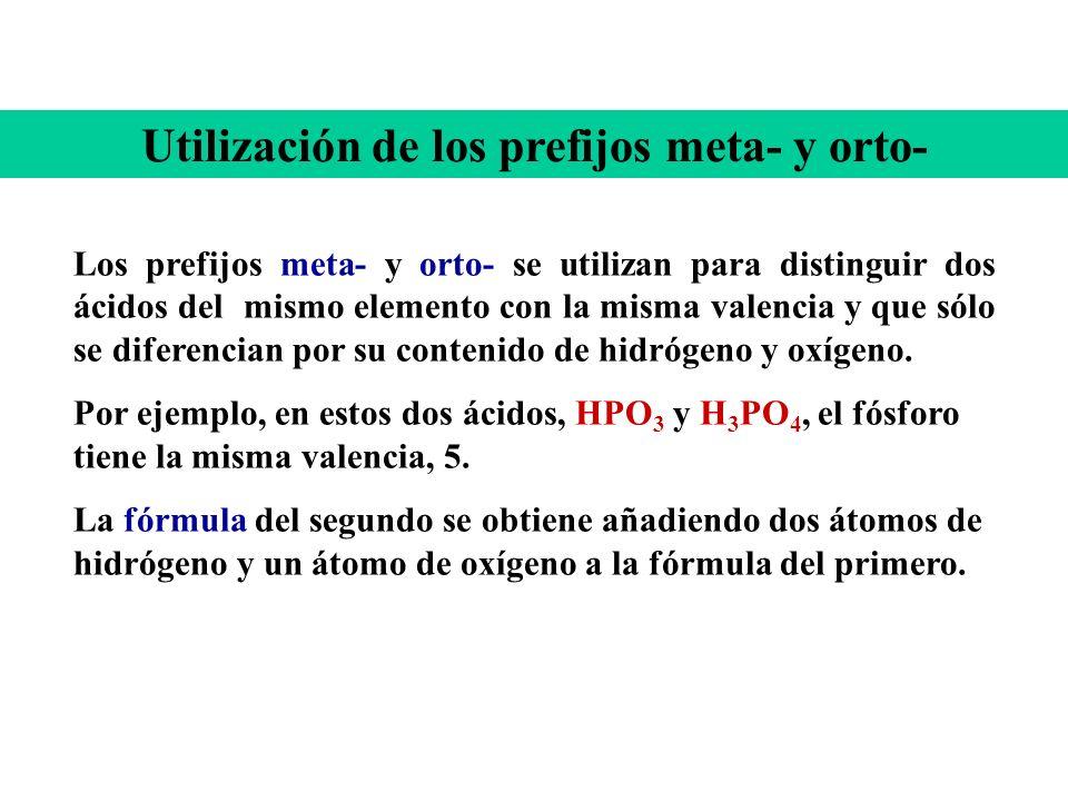 Utilización de los prefijos meta- y orto-