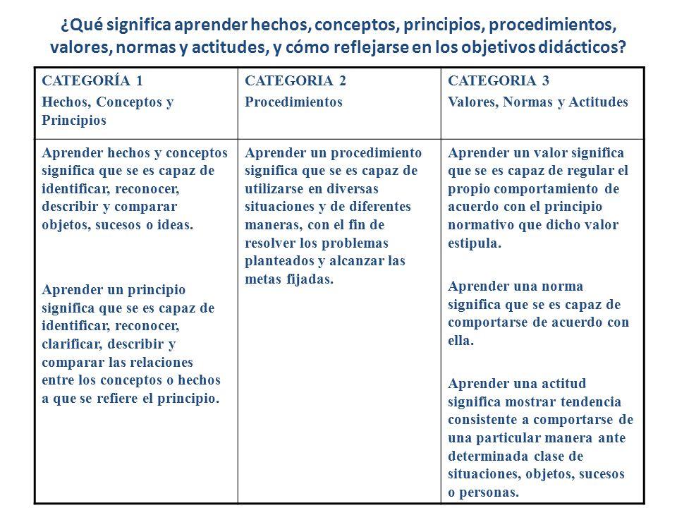 ¿Qué significa aprender hechos, conceptos, principios, procedimientos, valores, normas y actitudes, y cómo reflejarse en los objetivos didácticos