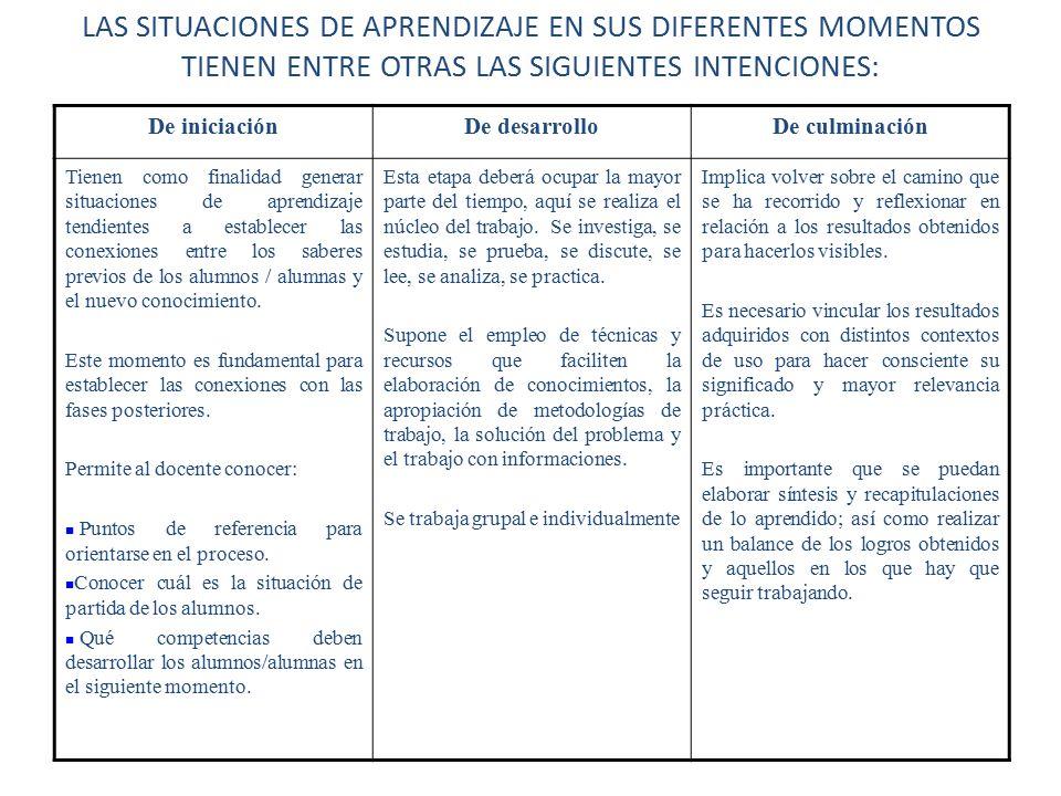 Las situaciones de aprendizaje en sus diferentes momentos tienen entre otras las siguientes intenciones: