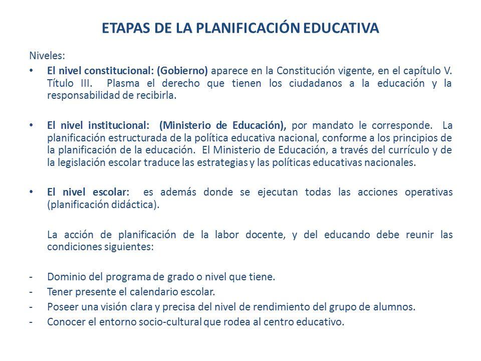 Etapas de la Planificación Educativa