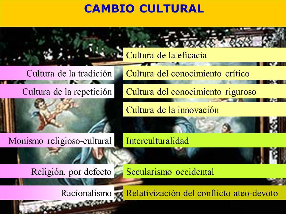 CAMBIO CULTURAL Cultura de la eficacia Cultura de la tradición