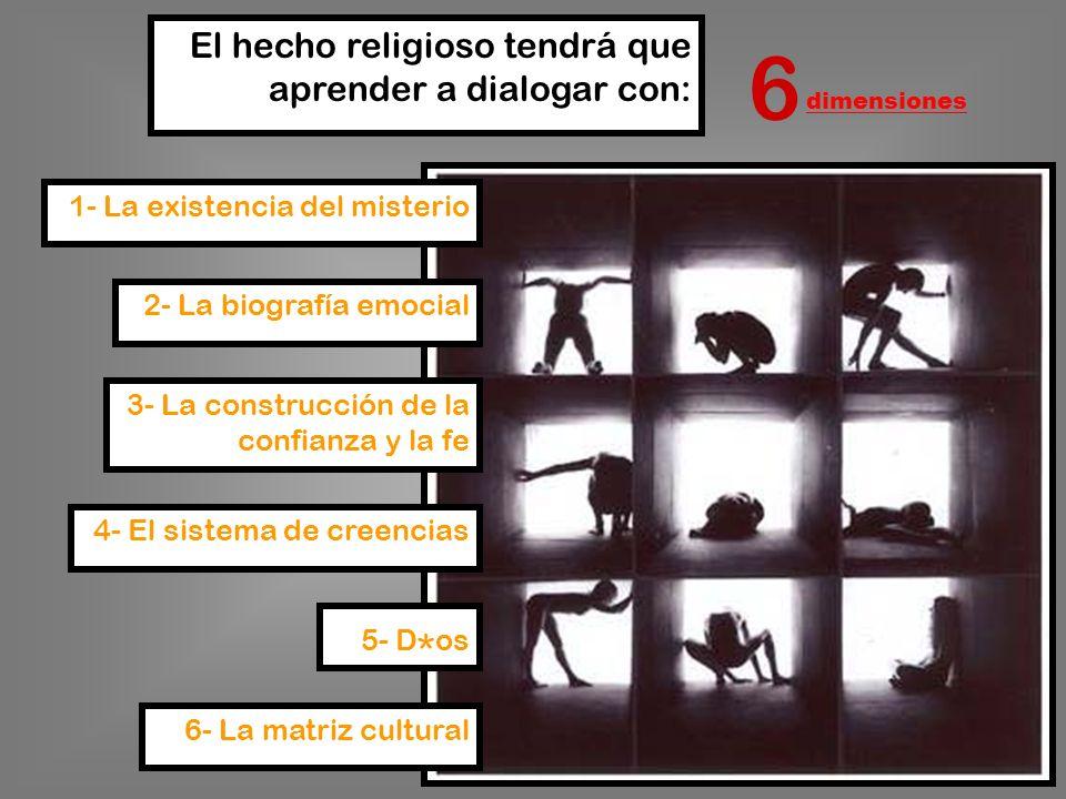 6 El hecho religioso tendrá que aprender a dialogar con: