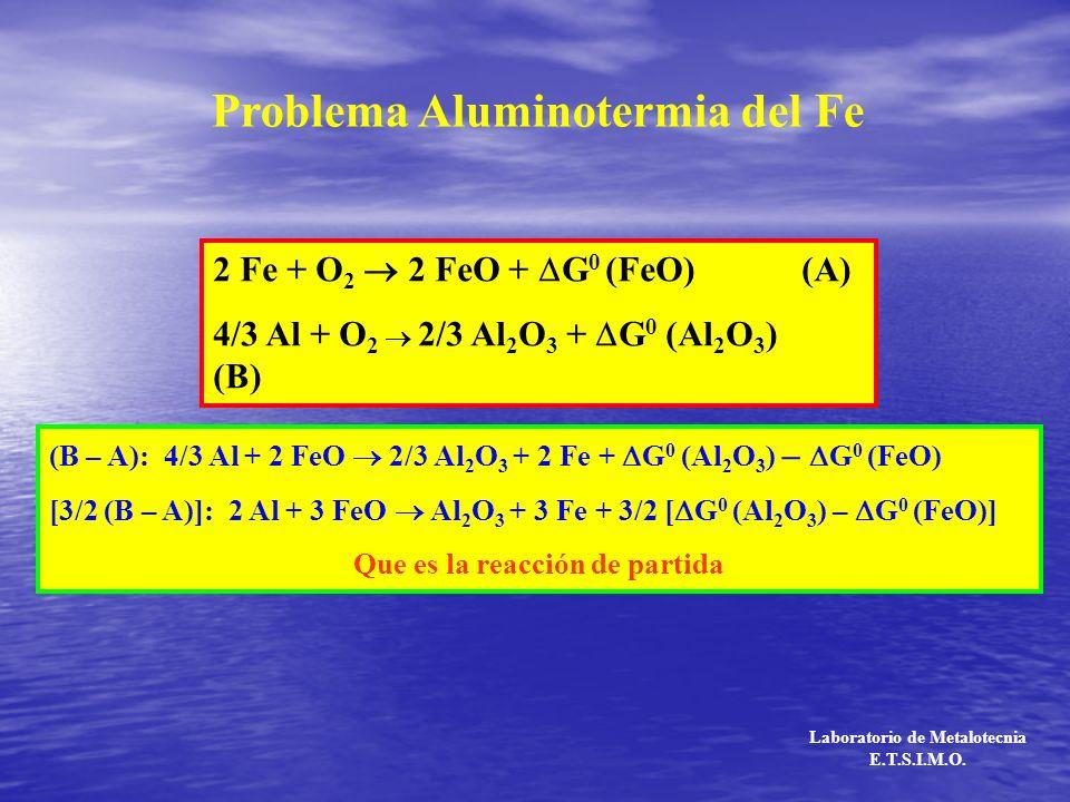 Laboratorio de Metalotecnia Que es la reacción de partida