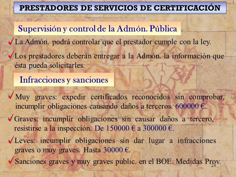 Supervisión y control de la Admón. Pública Infracciones y sanciones