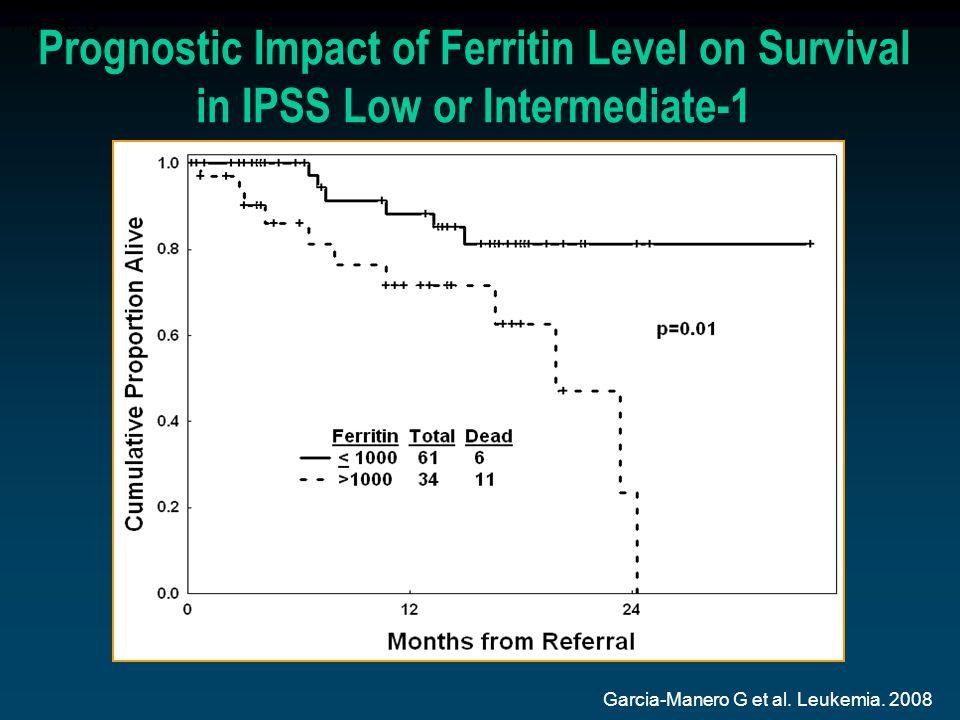 Figure 5Prognostic Impact of Ferritin Level on Survival in IPSS Low or Intermediate-1.