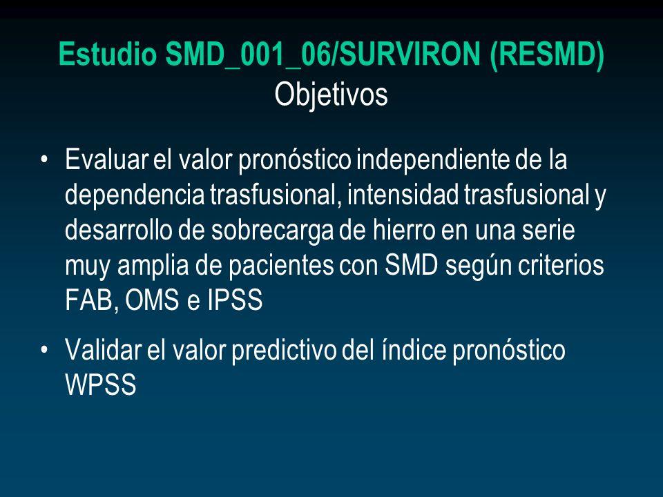 Estudio SMD_001_06/SURVIRON (RESMD) Objetivos