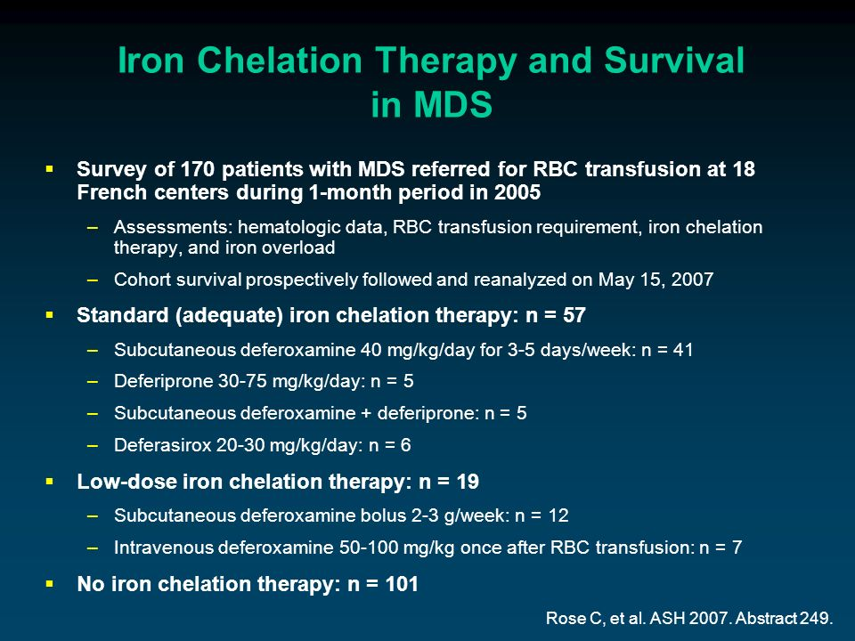 Iron Chelation Therapy and Survival in MDS