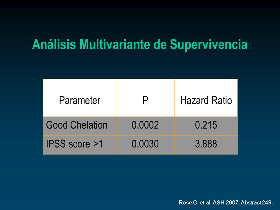 Análisis Multivariante de Supervivencia