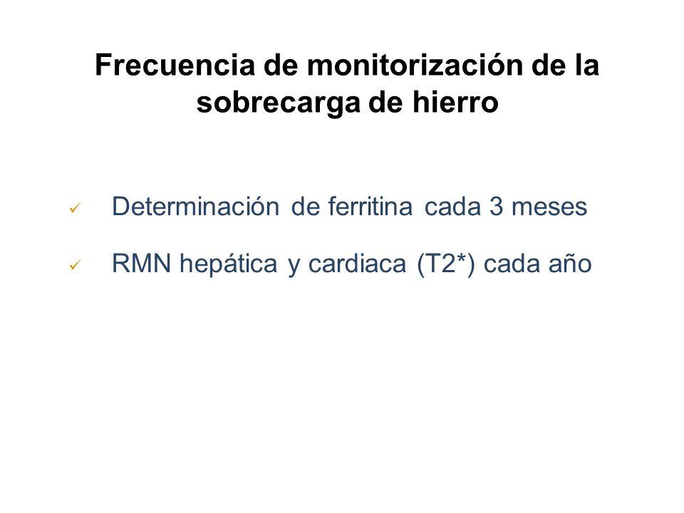 Frecuencia de monitorización de la sobrecarga de hierro