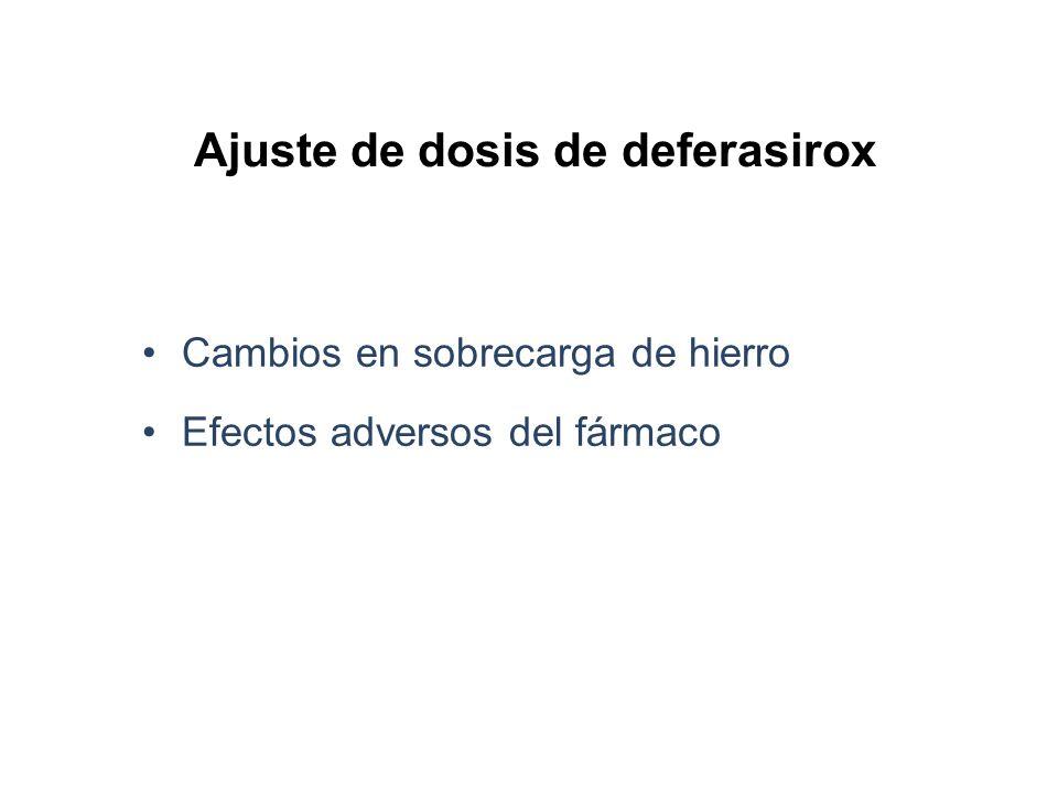 Ajuste de dosis de deferasirox