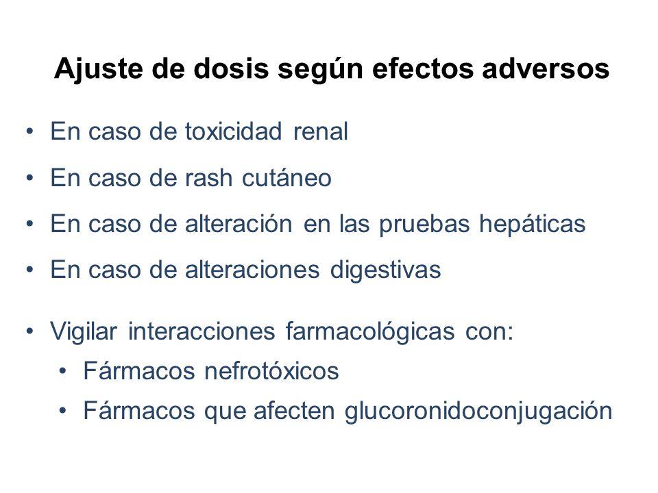 Ajuste de dosis según efectos adversos