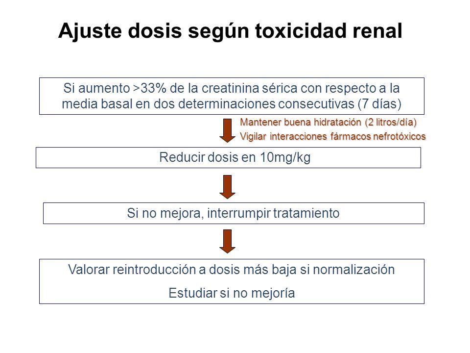 Ajuste dosis según toxicidad renal