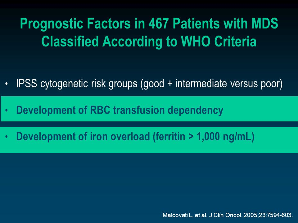 Prognostic Factors in 467 Patients with MDS Classified According to WHO Criteria
