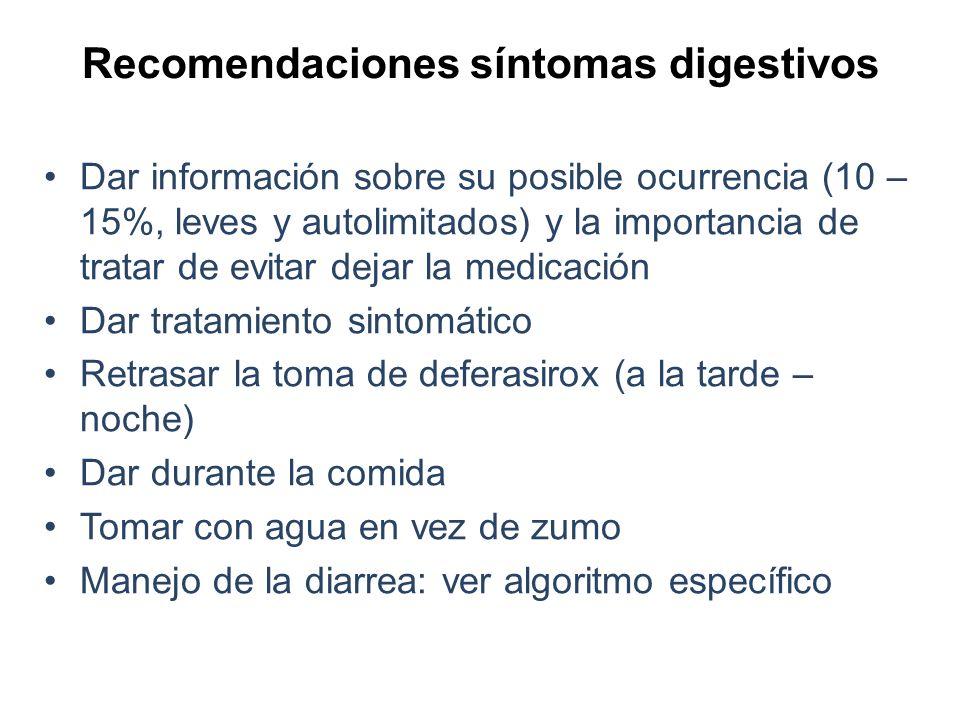 Recomendaciones síntomas digestivos