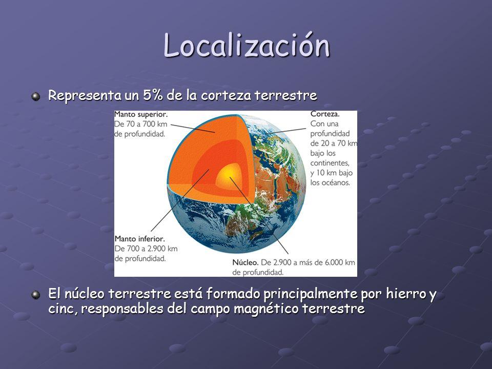 Localización Representa un 5% de la corteza terrestre