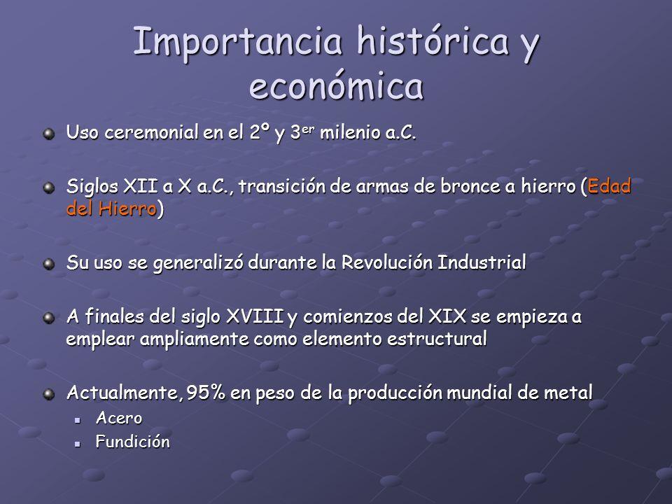Importancia histórica y económica