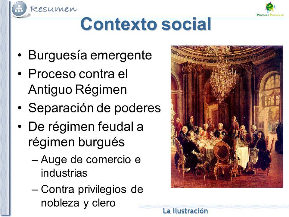 Contexto social Burguesía emergente Proceso contra el Antiguo Régimen