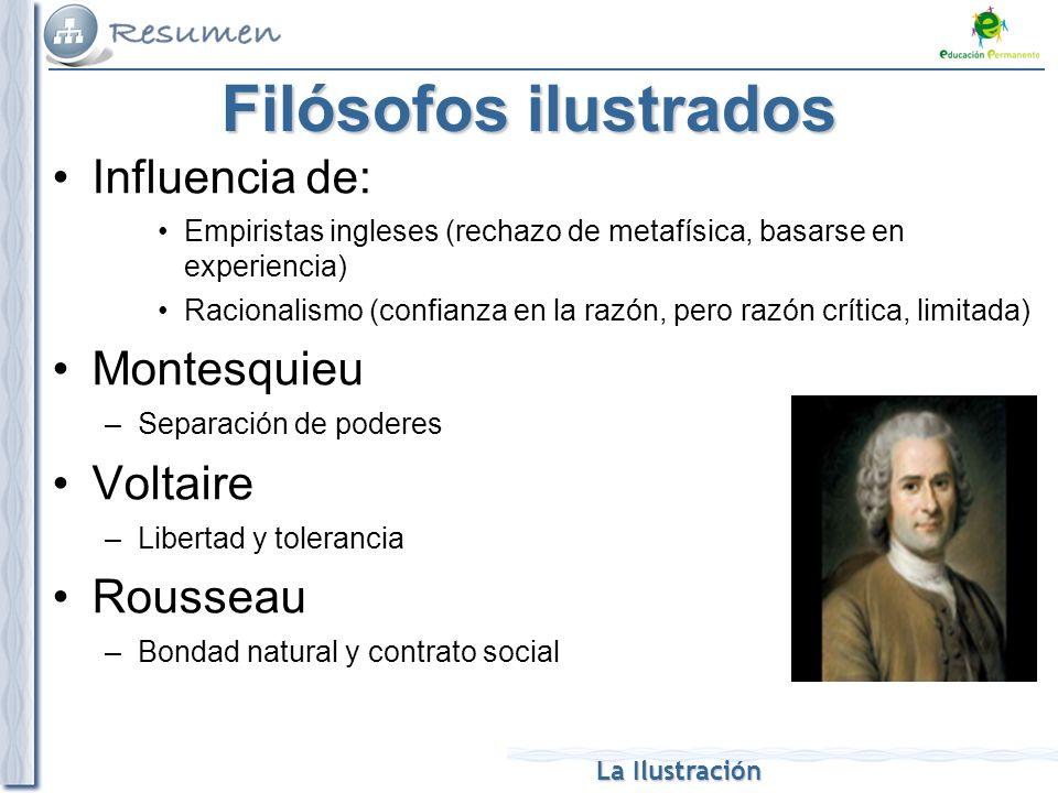 Filósofos ilustrados Influencia de: Montesquieu Voltaire Rousseau