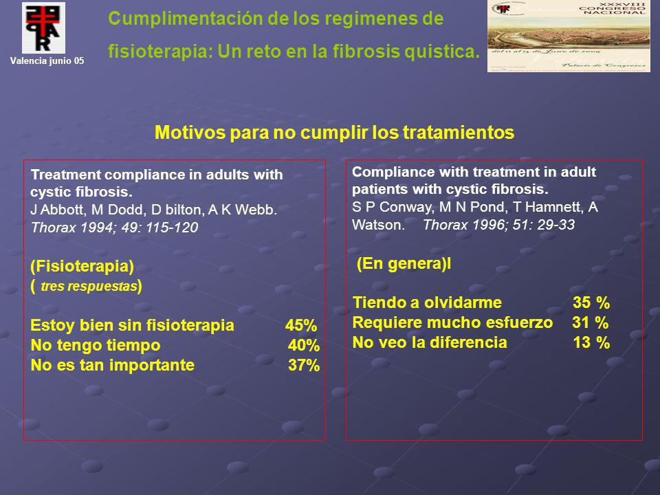 Motivos para no cumplir los tratamientos