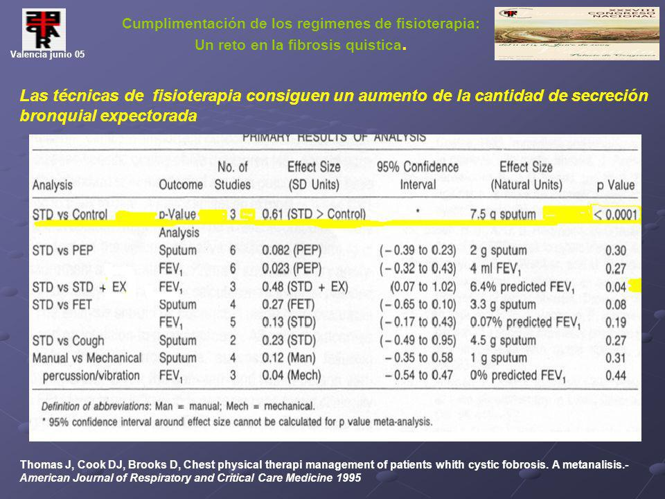 Cumplimentación de los regimenes de fisioterapia: Un reto en la fibrosis quistica.