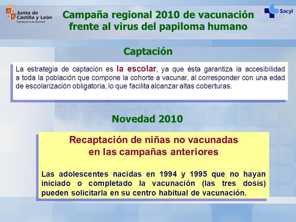 Recaptación de niñas no vacunadas en las campañas anteriores