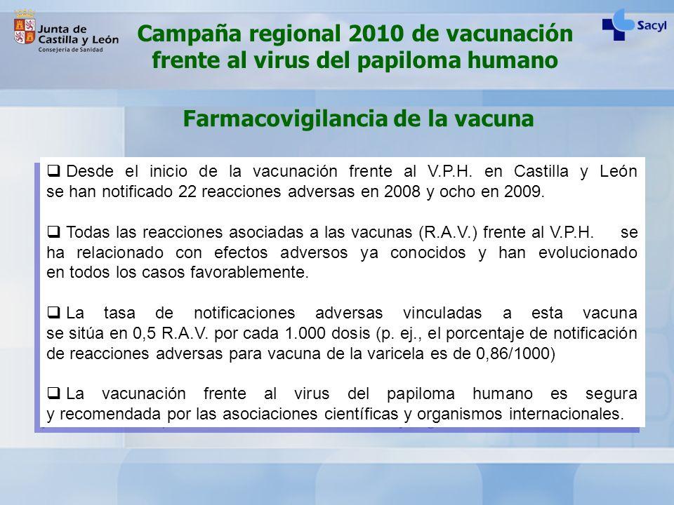 Farmacovigilancia de la vacuna