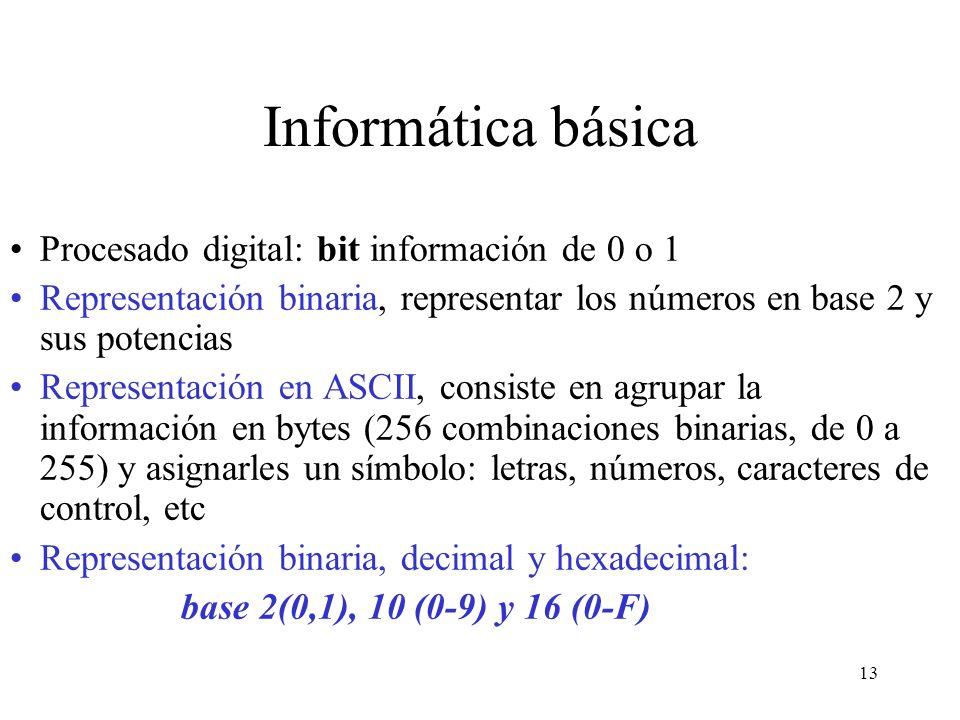 Informática básica Procesado digital: bit información de 0 o 1