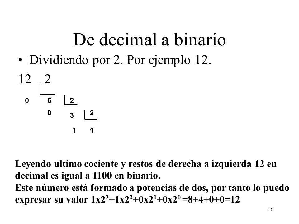 De decimal a binario Dividiendo por 2. Por ejemplo 12. 12 2