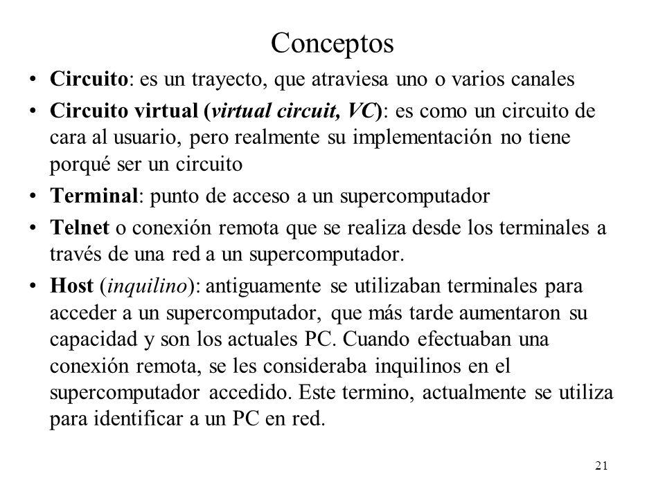Conceptos Circuito: es un trayecto, que atraviesa uno o varios canales