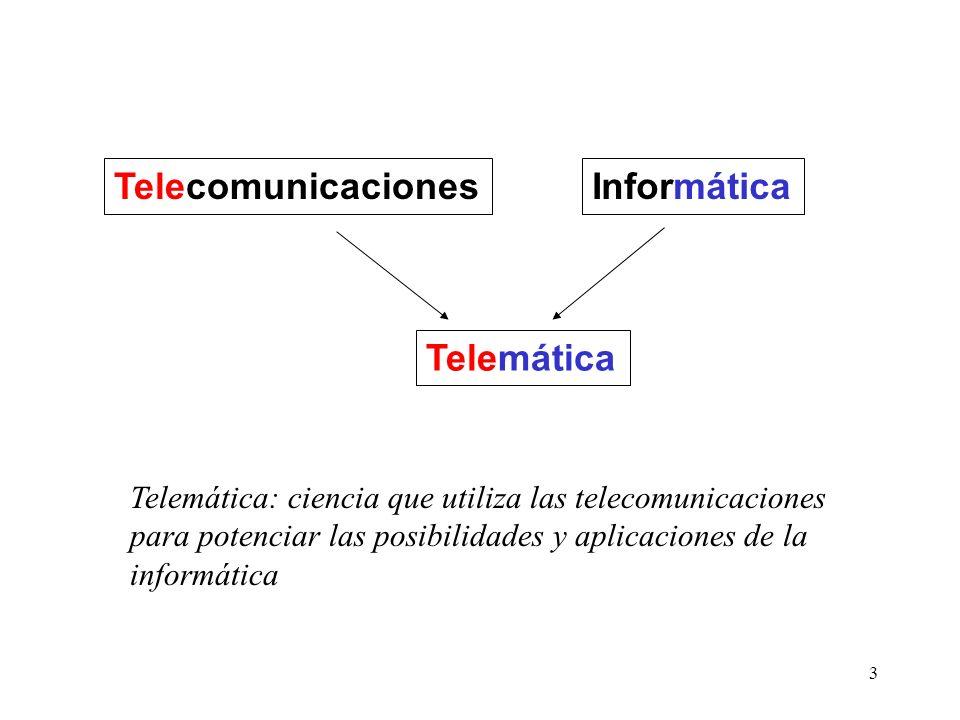 Telecomunicaciones Informática Telemática
