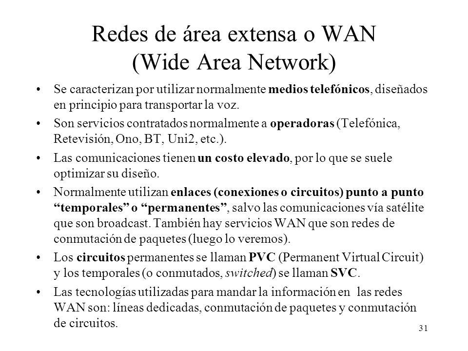 Redes de área extensa o WAN (Wide Area Network)