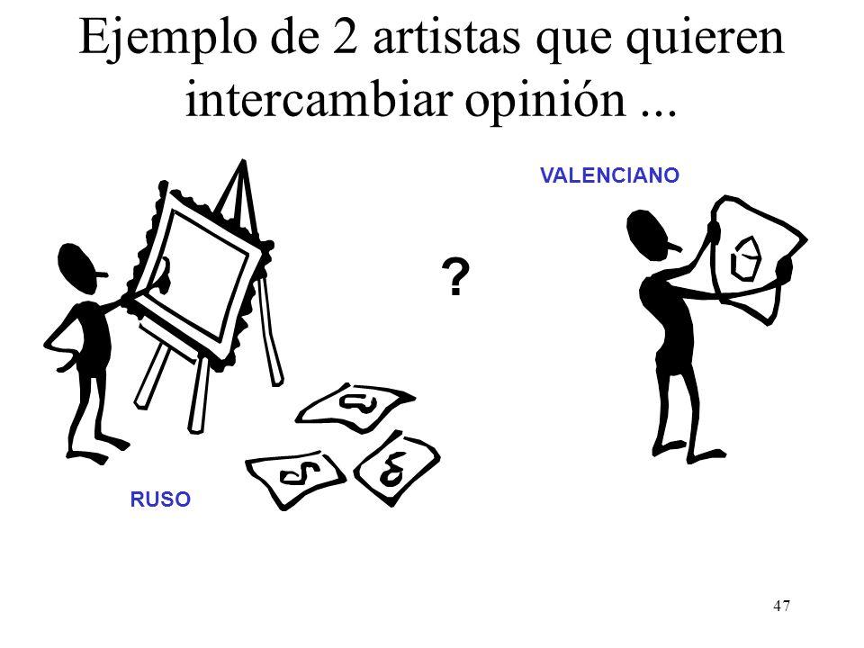 Ejemplo de 2 artistas que quieren intercambiar opinión ...