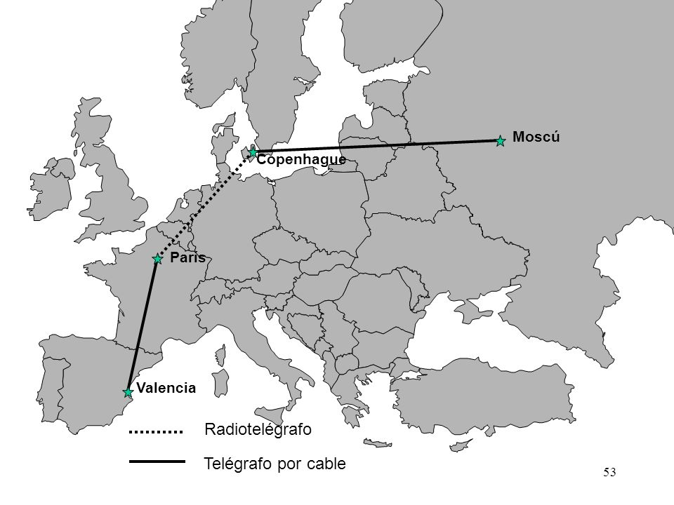 Moscú Copenhague París Valencia Radiotelégrafo Telégrafo por cable