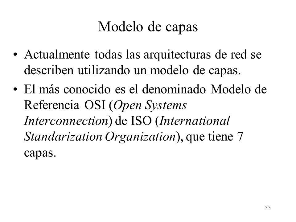 Modelo de capas Actualmente todas las arquitecturas de red se describen utilizando un modelo de capas.