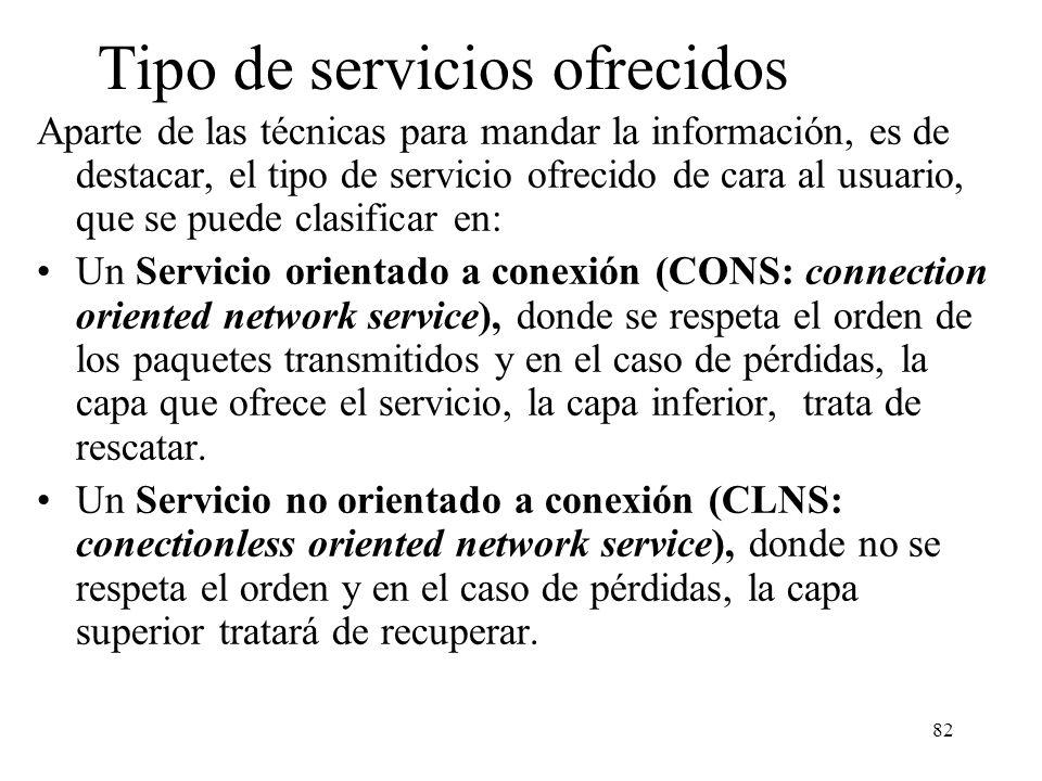Tipo de servicios ofrecidos