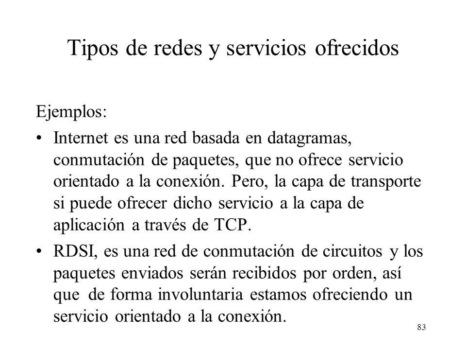 Tipos de redes y servicios ofrecidos