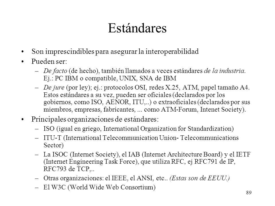 Estándares Son imprescindibles para asegurar la interoperabilidad