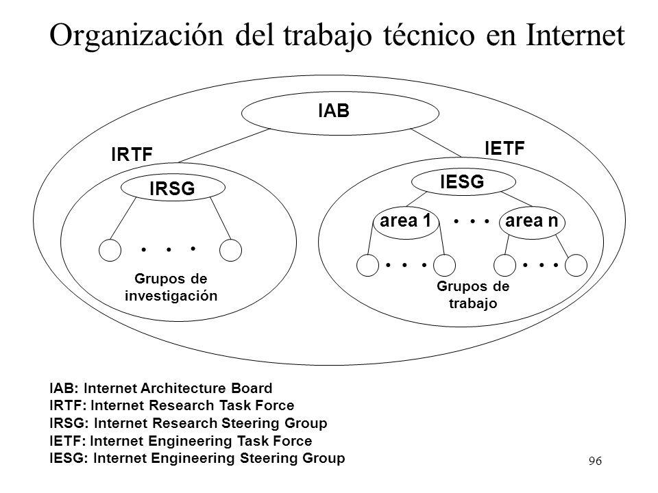 Organización del trabajo técnico en Internet