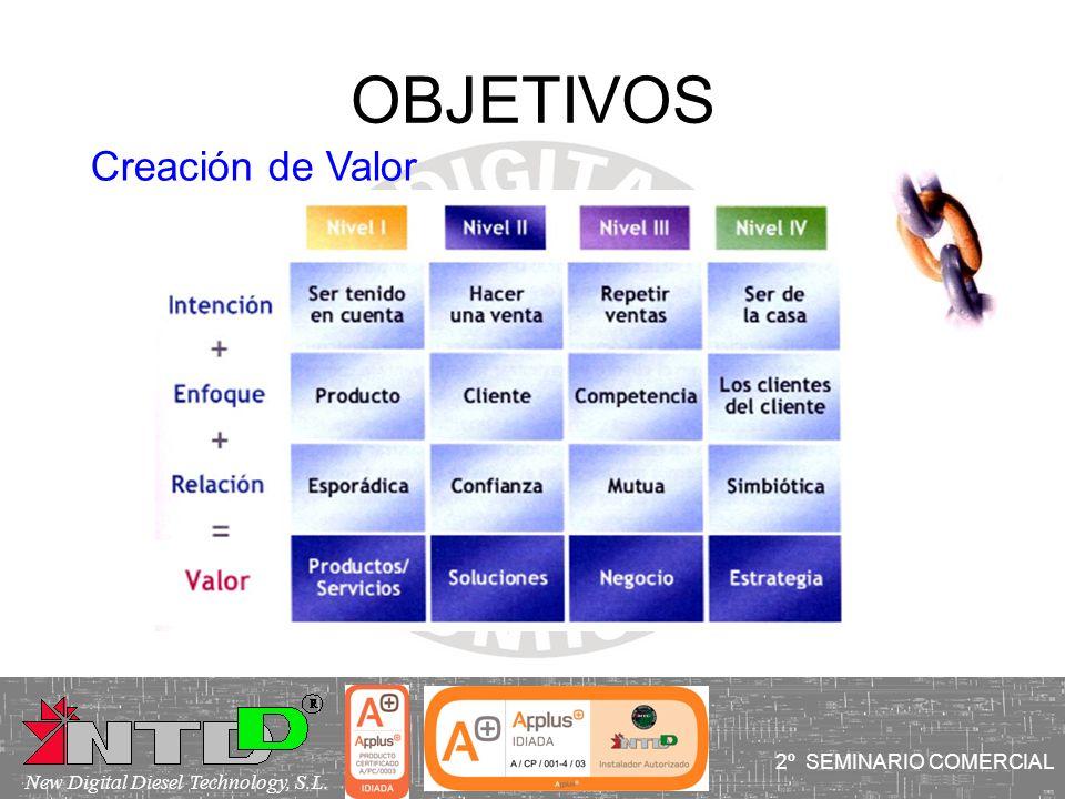 OBJETIVOS Creación de Valor I SEMINARIO COMERCIAL